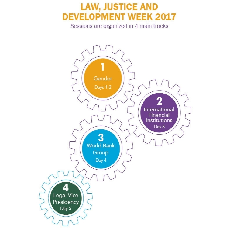 Law, Justice and Development Week 2017