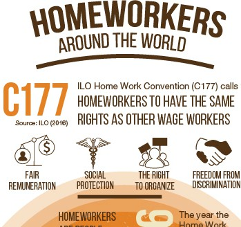 Homeworkers Infographic