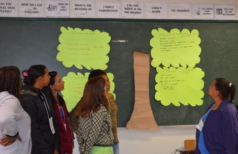 Activity during a workshop on gender & waste in Latin America