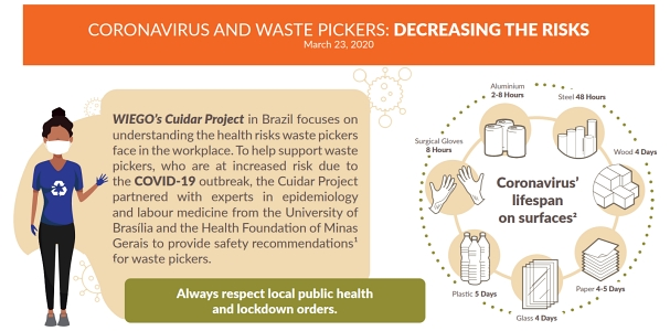 Poster: waste pickers and safety